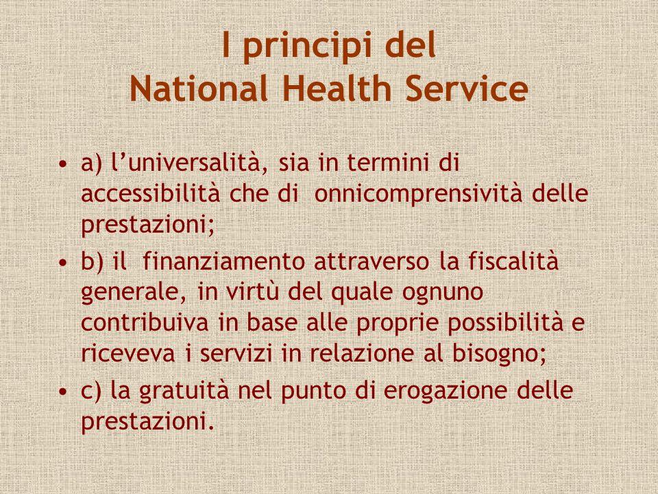 I principi del National Health Service