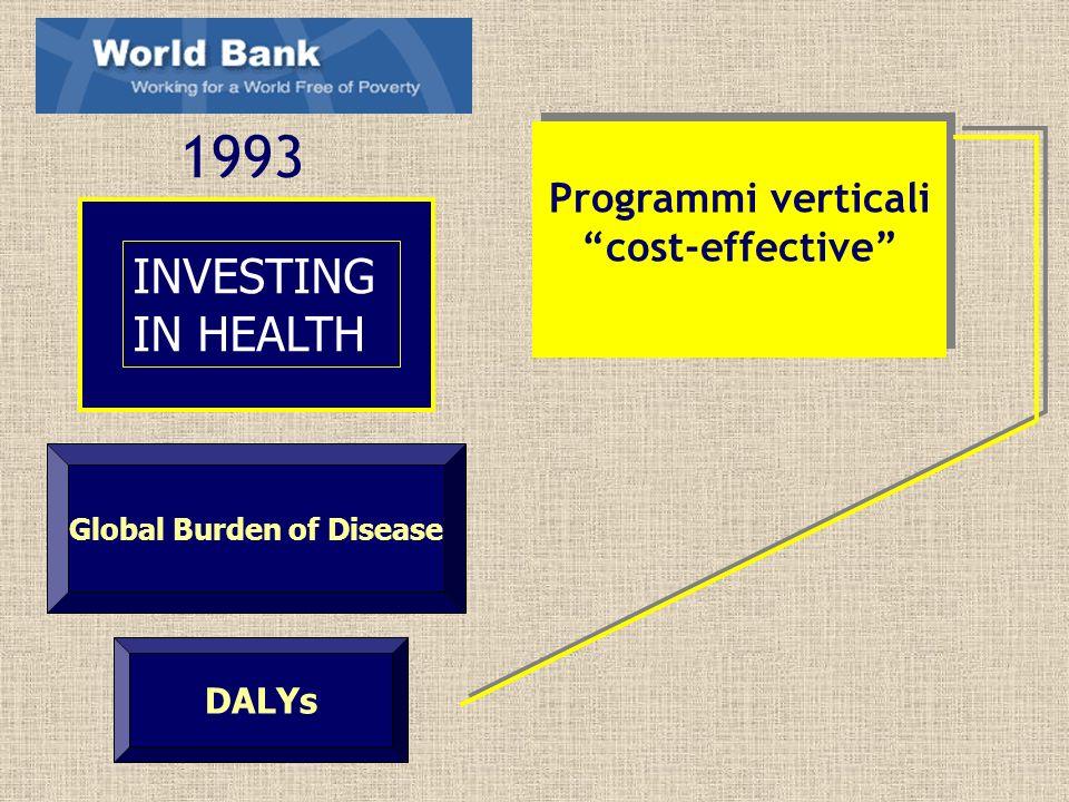 Programmi verticali cost-effective Global Burden of Disease