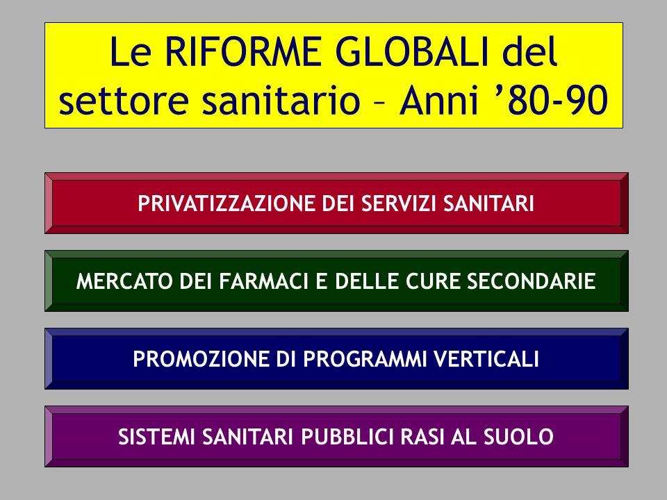 Le RIFORME GLOBALI del settore sanitario – Anni '80-90