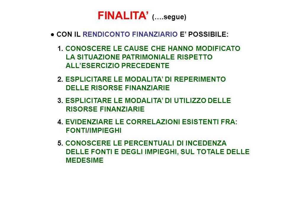 FINALITA' (….segue) ● CON IL RENDICONTO FINANZIARIO E' POSSIBILE:
