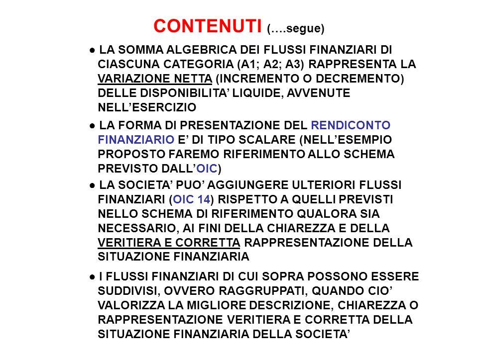 CONTENUTI (….segue)