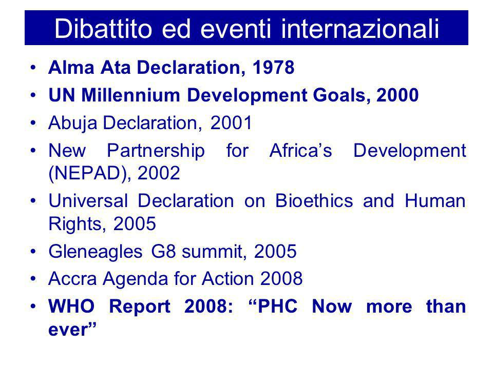 Dibattito ed eventi internazionali