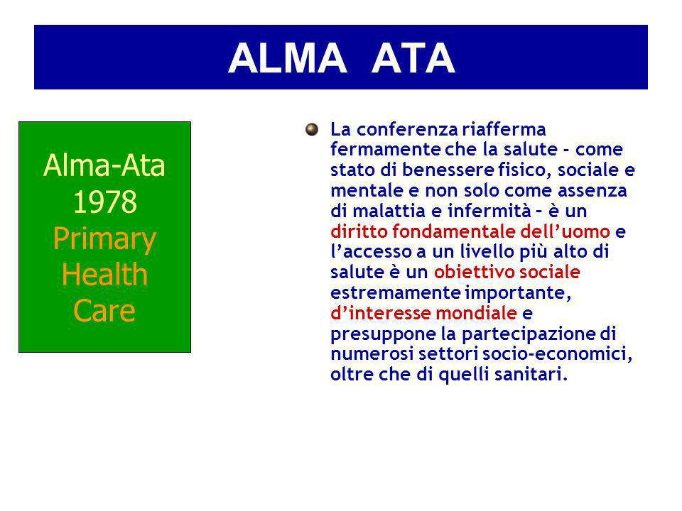 ALMA ATA Alma-Ata 1978 Primary Health Care