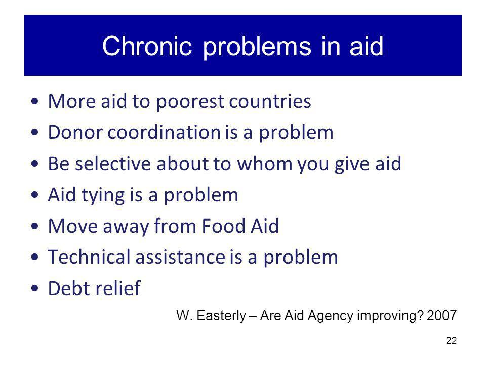 Chronic problems in aid