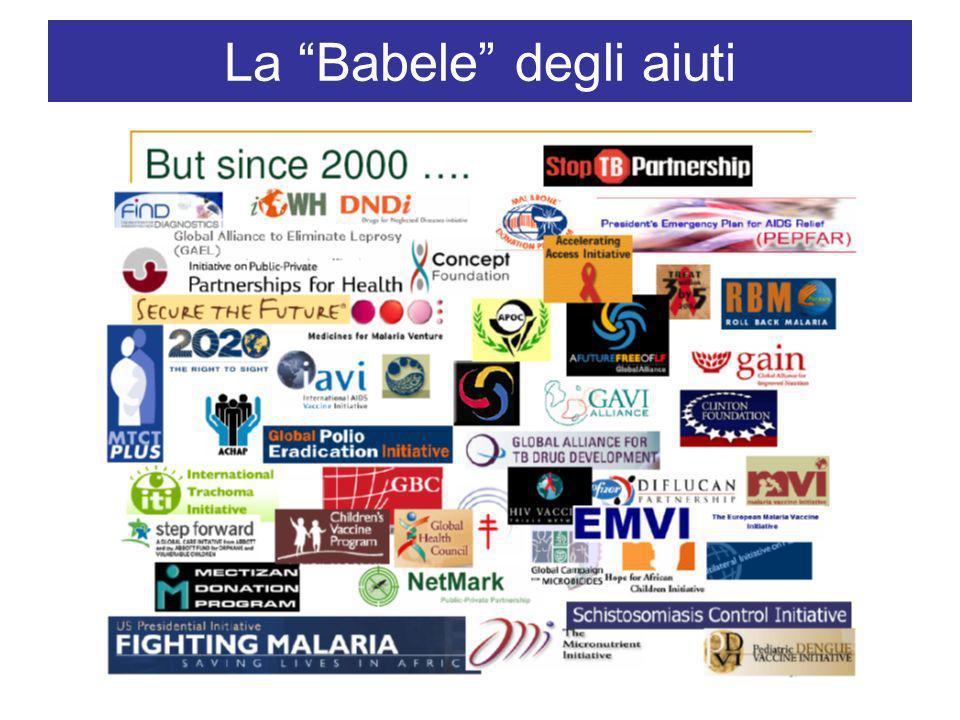 La Babele degli aiuti