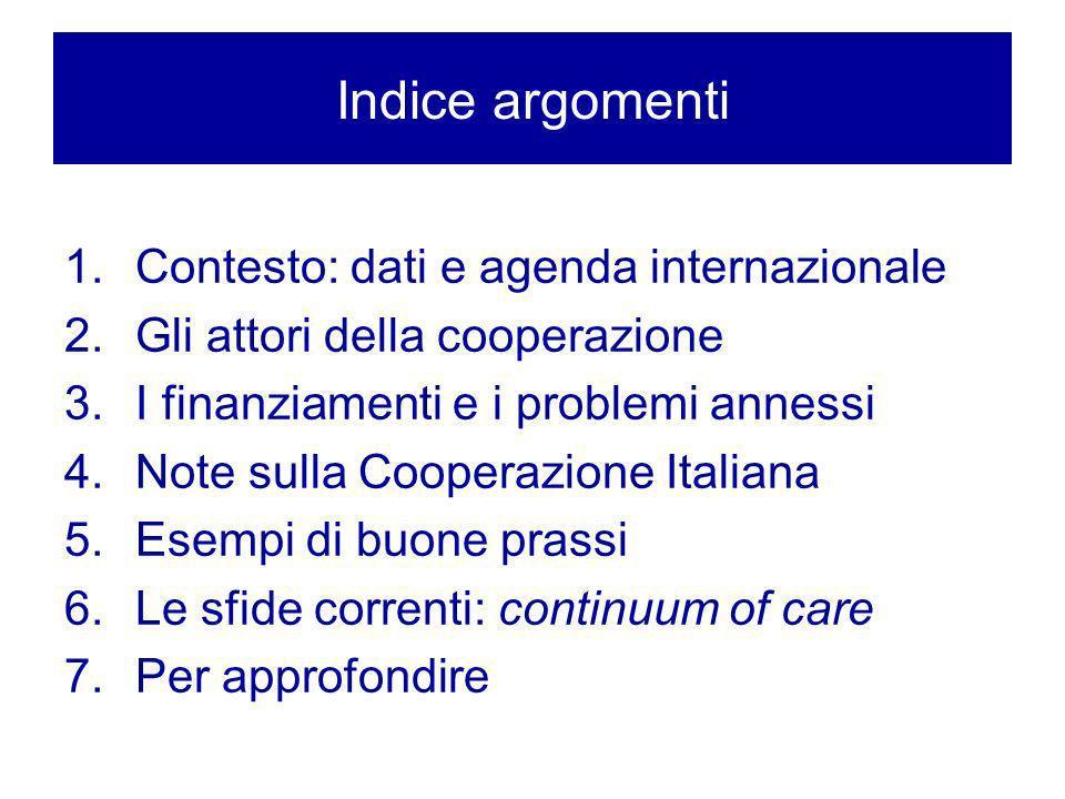Indice argomenti Contesto: dati e agenda internazionale
