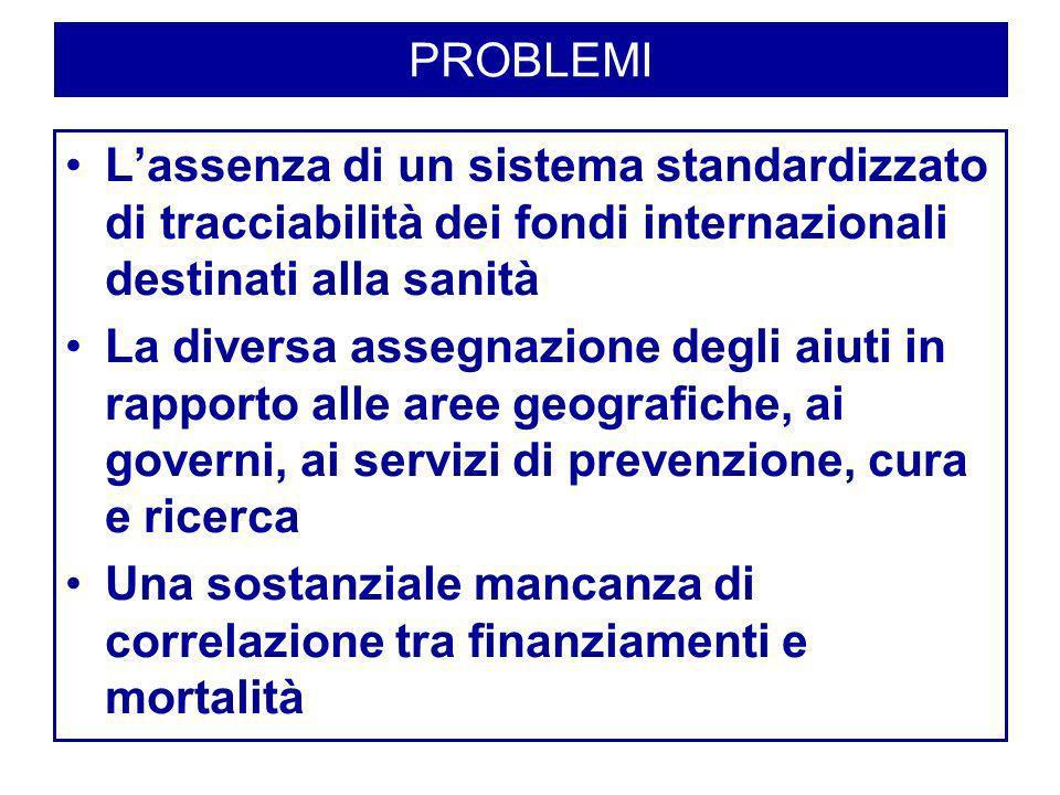 PROBLEMI L'assenza di un sistema standardizzato di tracciabilità dei fondi internazionali destinati alla sanità.