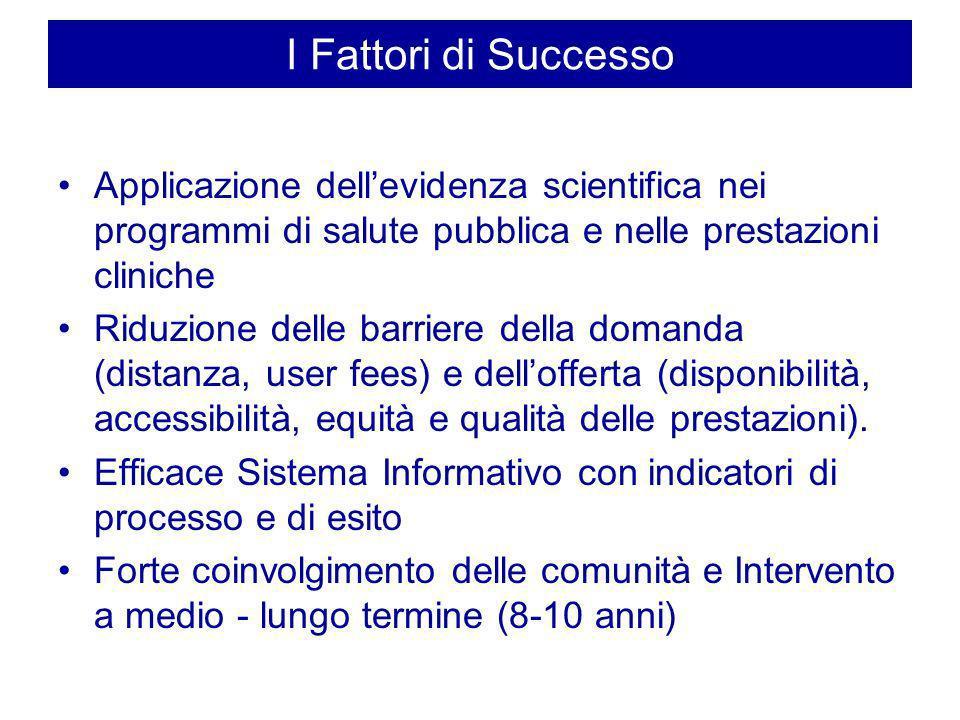 I Fattori di Successo Applicazione dell'evidenza scientifica nei programmi di salute pubblica e nelle prestazioni cliniche.