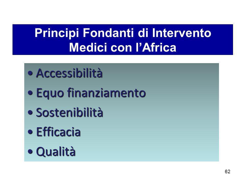 Principi Fondanti di Intervento Medici con l'Africa