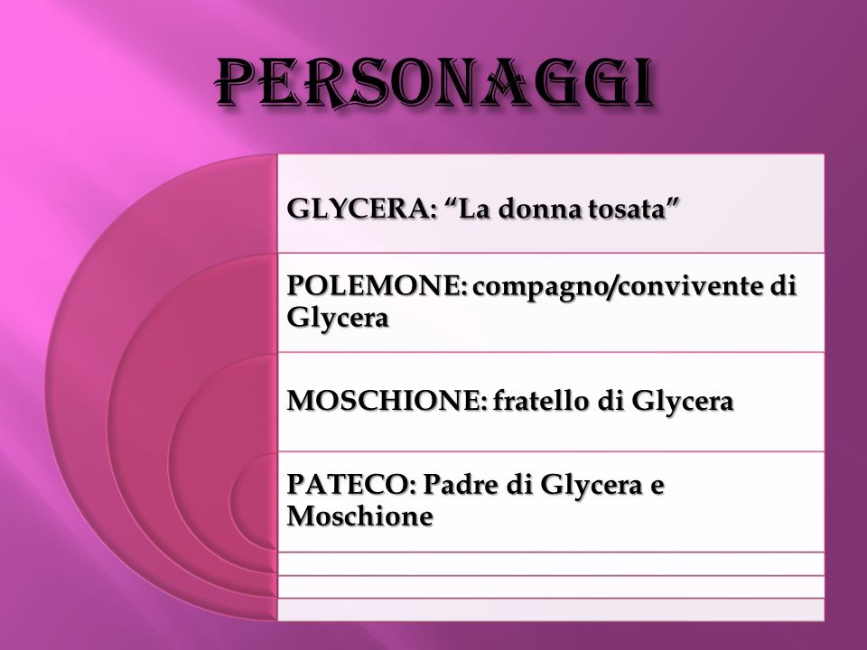 PERSONAGGI POLEMONE: compagno/convivente di Glycera