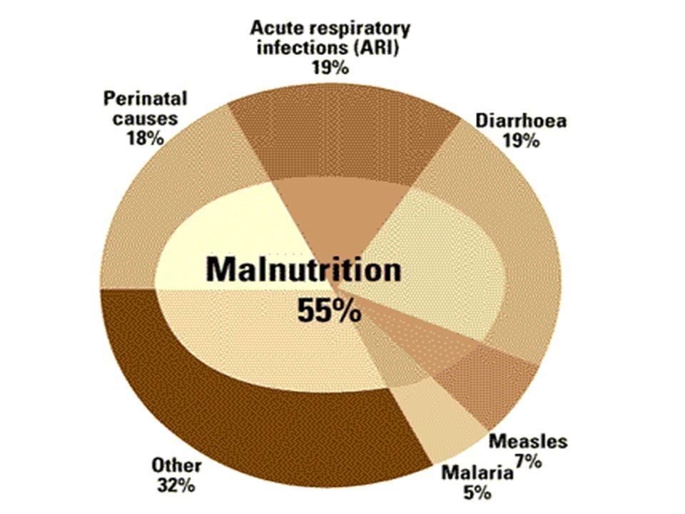 Personale sanitario in Africa