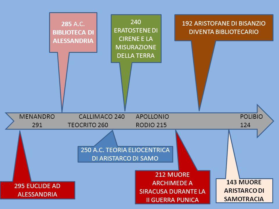 BIBLIOTECA DI ALESSANDRIA 143 MUORE ARISTARCO DI SAMOTRACIA