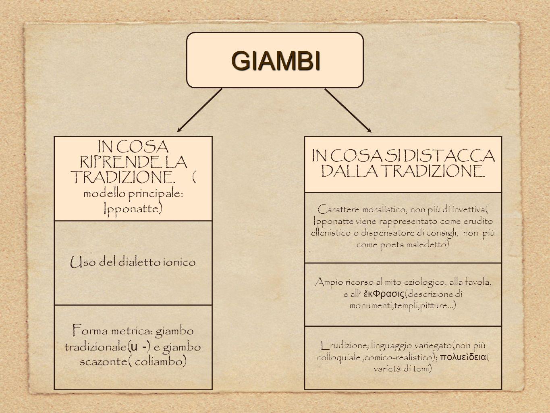 GIAMBI IN COSA RIPRENDE LA TRADIZIONE ( modello principale: Ipponatte)