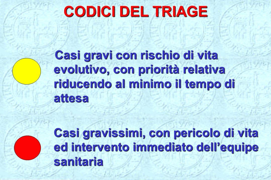 CODICI DEL TRIAGE Casi gravi con rischio di vita evolutivo, con priorità relativa riducendo al minimo il tempo di attesa.