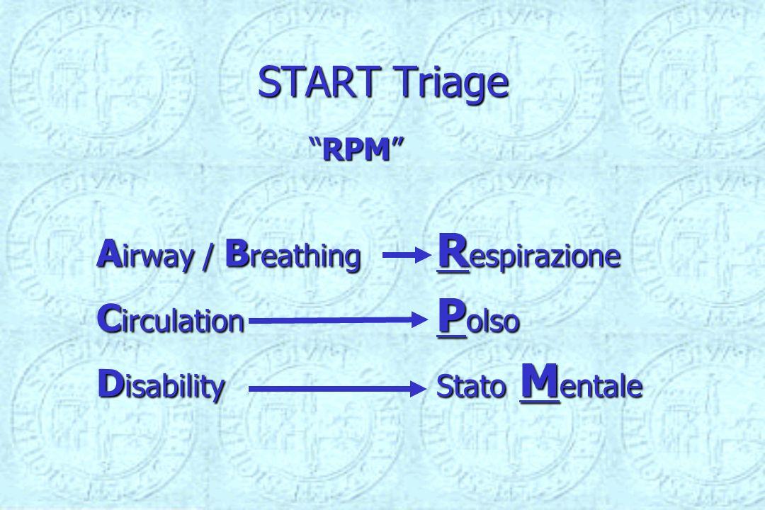 START Triage Airway / Breathing Respirazione Circulation Polso