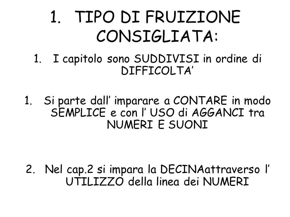 TIPO DI FRUIZIONE CONSIGLIATA: