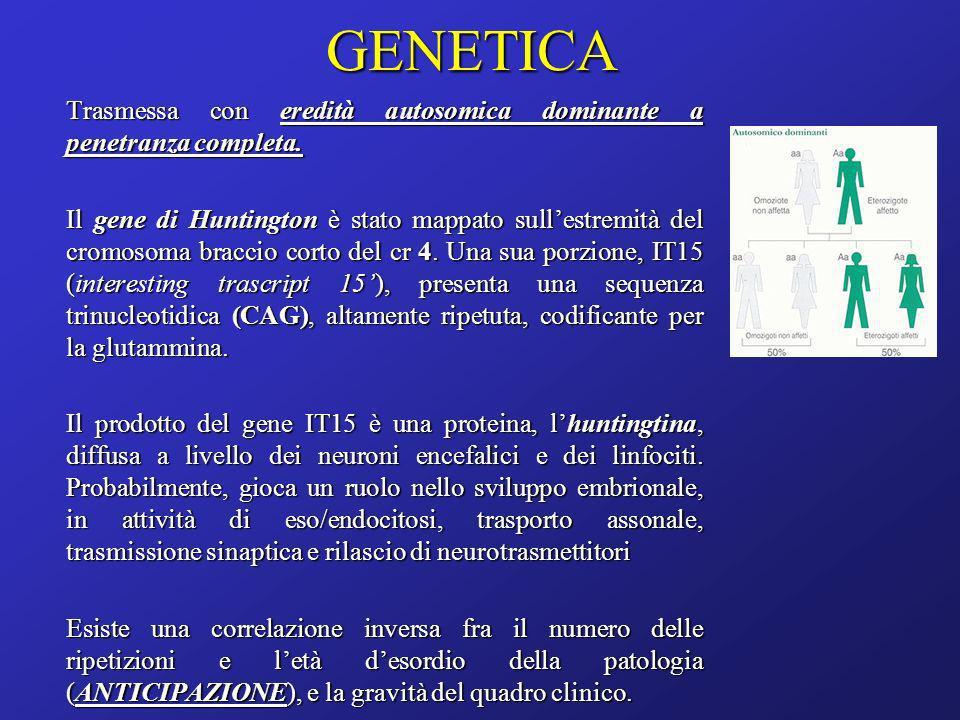 GENETICA Trasmessa con eredità autosomica dominante a penetranza completa.