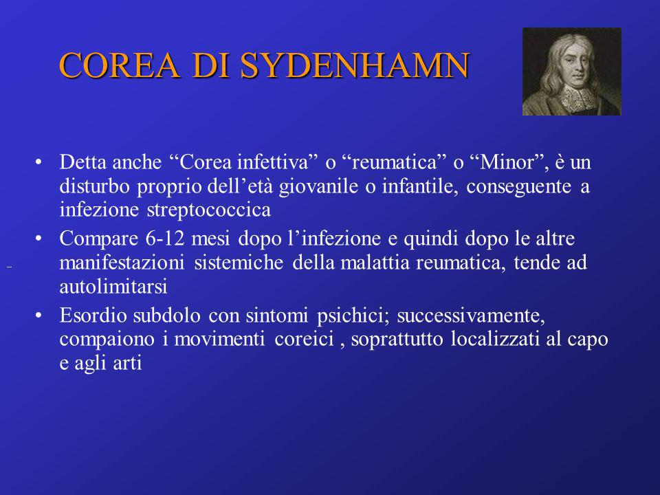 COREA DI SYDENHAMN