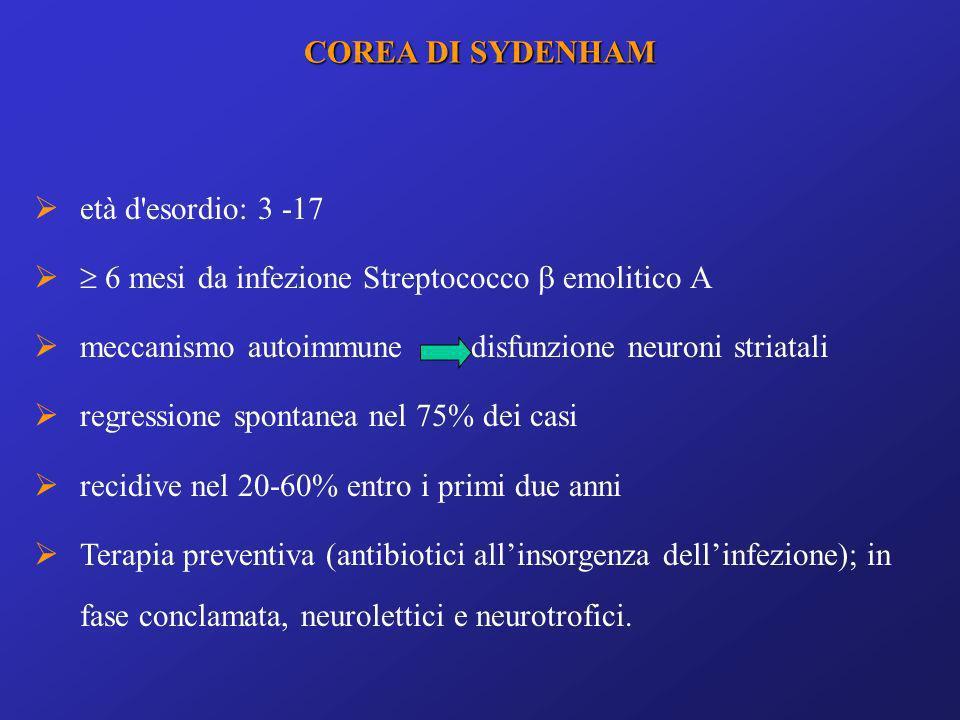 COREA DI SYDENHAMetà d esordio: 3 -17.  6 mesi da infezione Streptococco  emolitico A. meccanismo autoimmune disfunzione neuroni striatali.