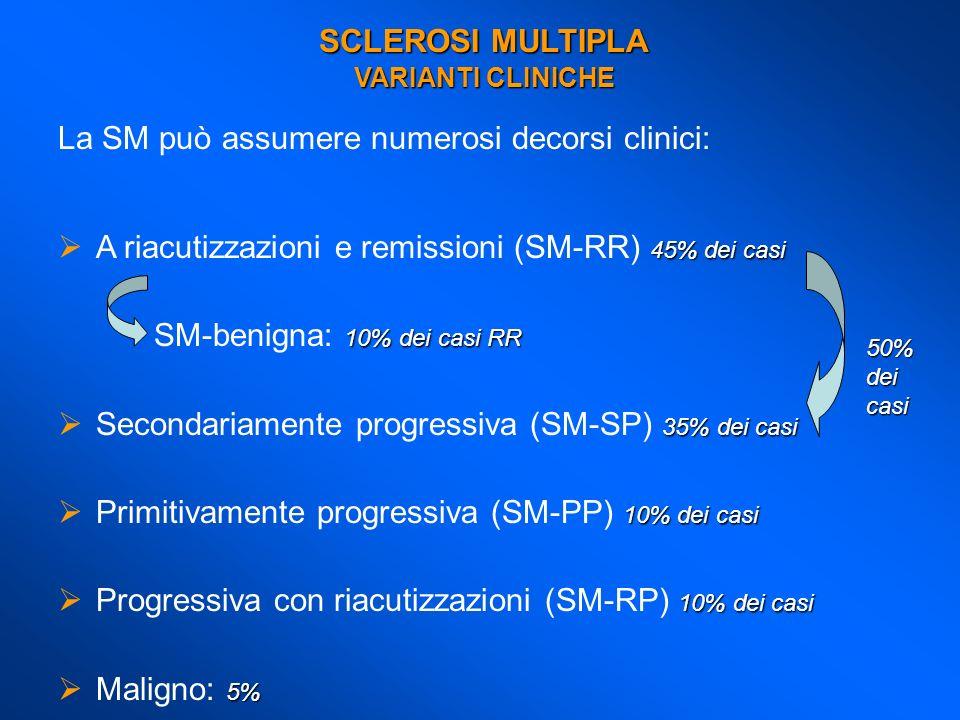 La SM può assumere numerosi decorsi clinici: