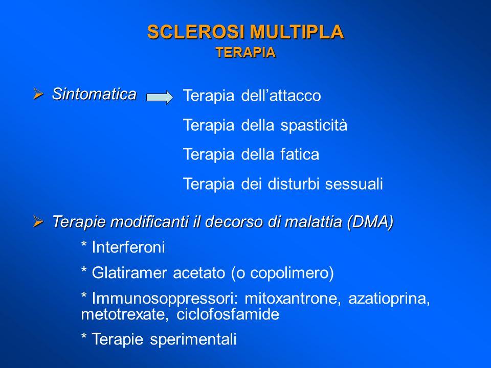 SCLEROSI MULTIPLA Terapia dell'attacco Sintomatica