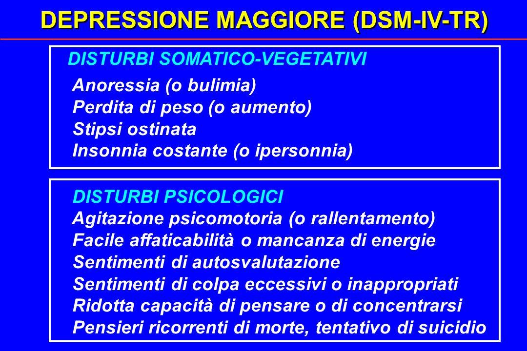DEPRESSIONE MAGGIORE (DSM-IV-TR)