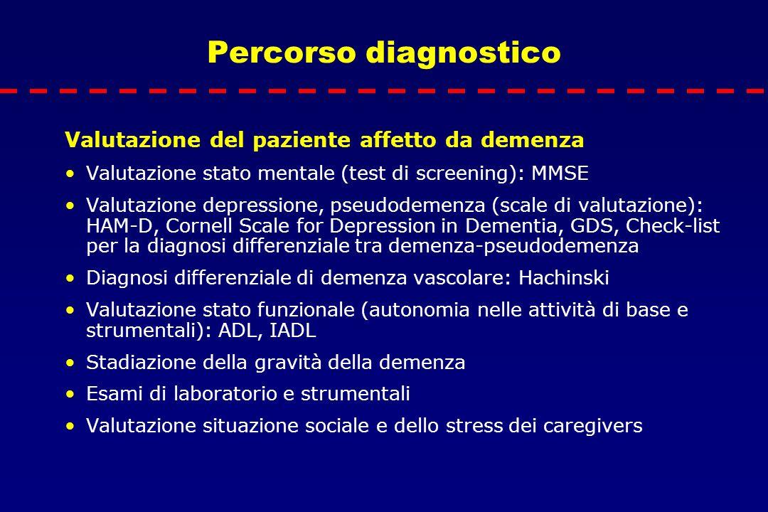 Percorso diagnostico Valutazione del paziente affetto da demenza