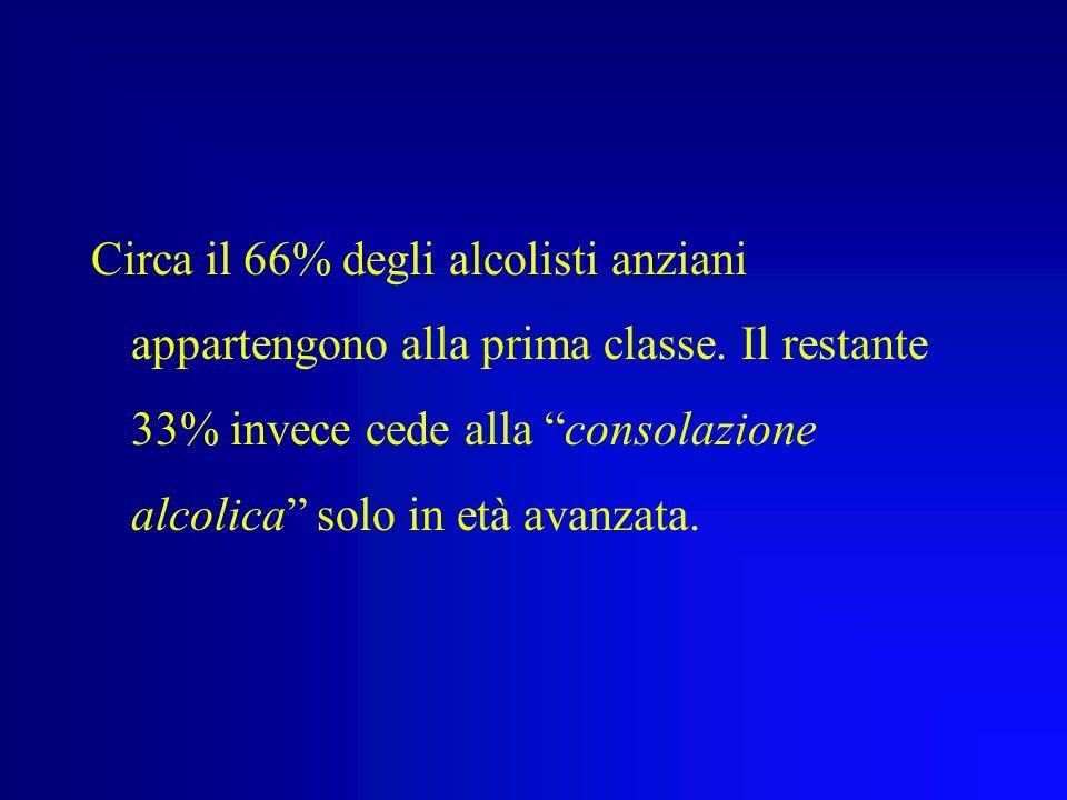 Circa il 66% degli alcolisti anziani appartengono alla prima classe