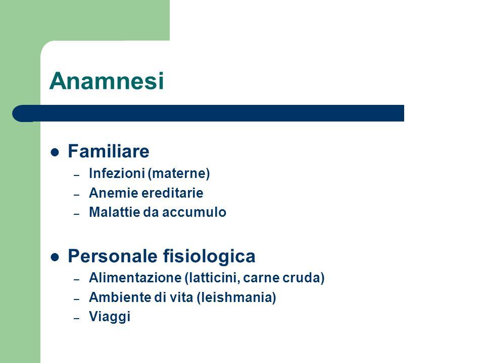 Anamnesi Familiare Personale fisiologica Infezioni (materne)