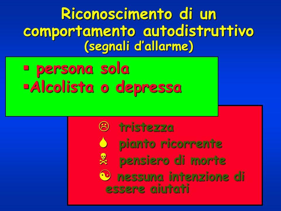 Riconoscimento di un comportamento autodistruttivo (segnali d'allarme)