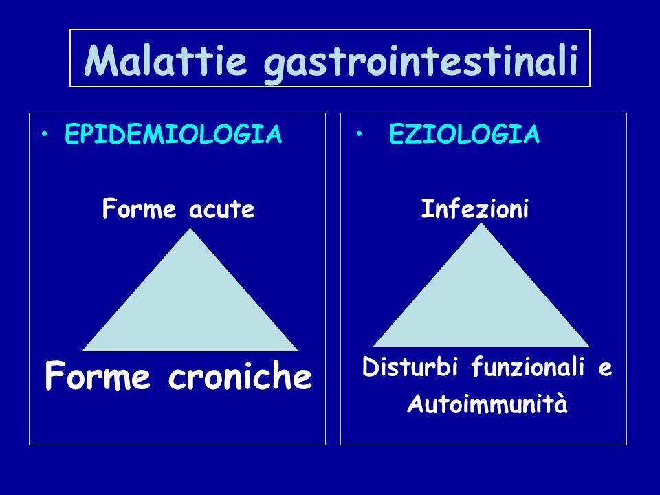 Malattie gastrointestinali