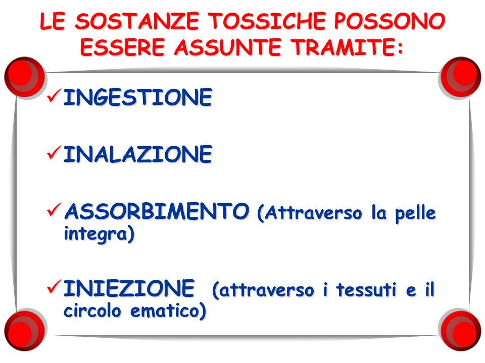 LE SOSTANZE TOSSICHE POSSONO ESSERE ASSUNTE TRAMITE: