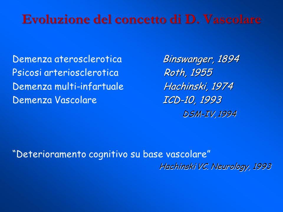 Evoluzione del concetto di D. Vascolare