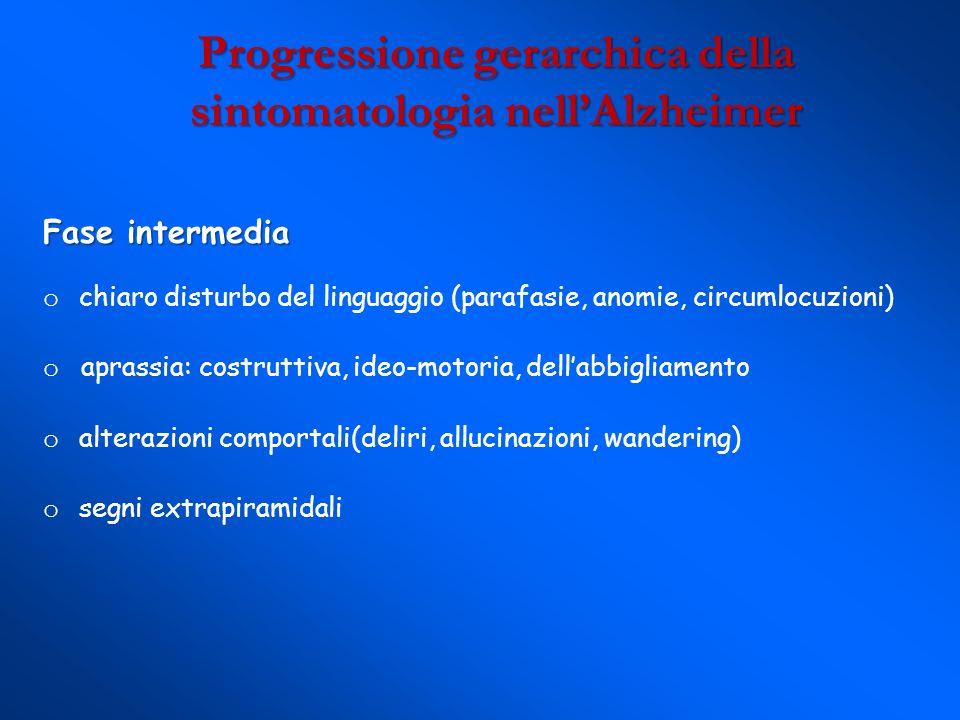 Progressione gerarchica della sintomatologia nell'Alzheimer