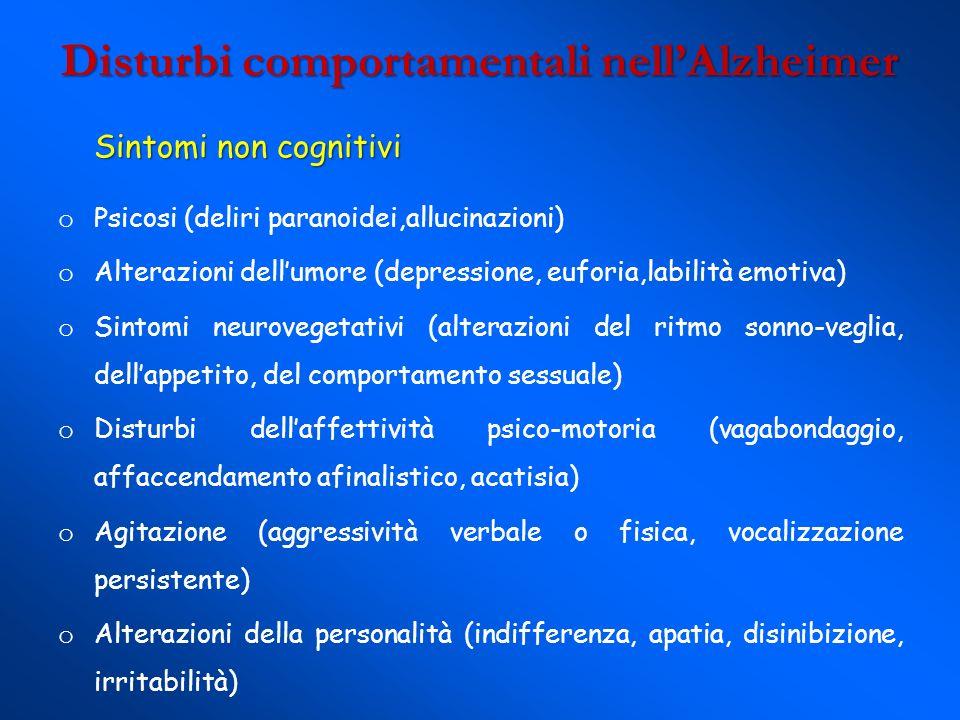 Disturbi comportamentali nell'Alzheimer