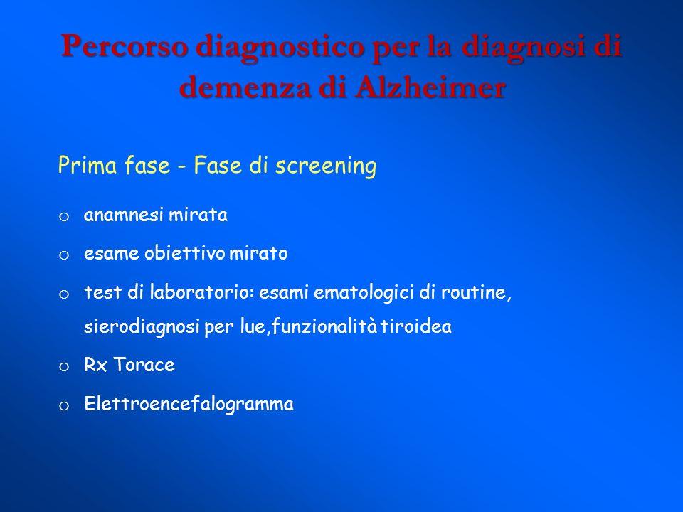 Percorso diagnostico per la diagnosi di demenza di Alzheimer