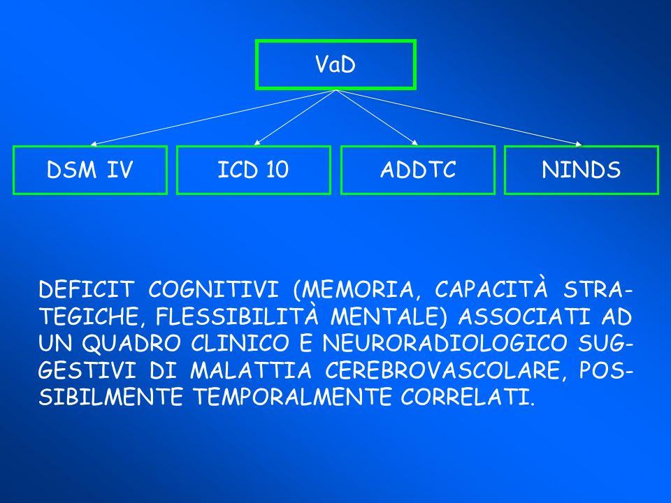 VaD DSM IV. ICD 10. ADDTC. NINDS.