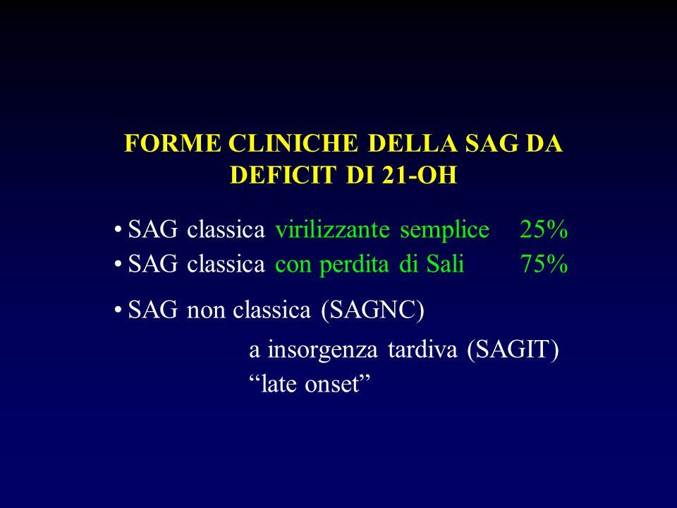 FORME CLINICHE DELLA SAG DA DEFICIT DI 21-OH