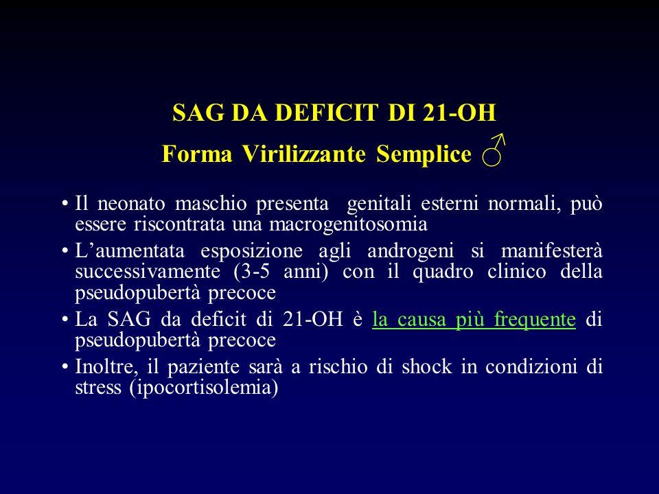 SAG DA DEFICIT DI 21-OH Forma Virilizzante Semplice ♂