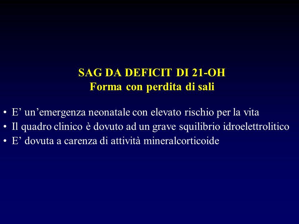 SAG DA DEFICIT DI 21-OH Forma con perdita di sali