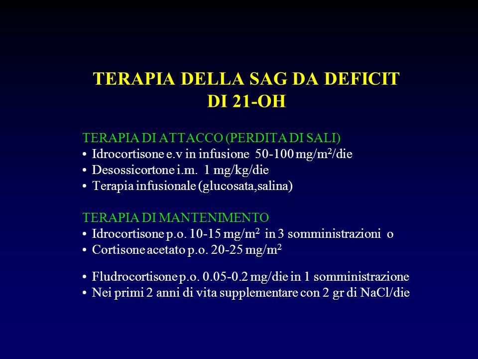 TERAPIA DELLA SAG DA DEFICIT DI 21-OH