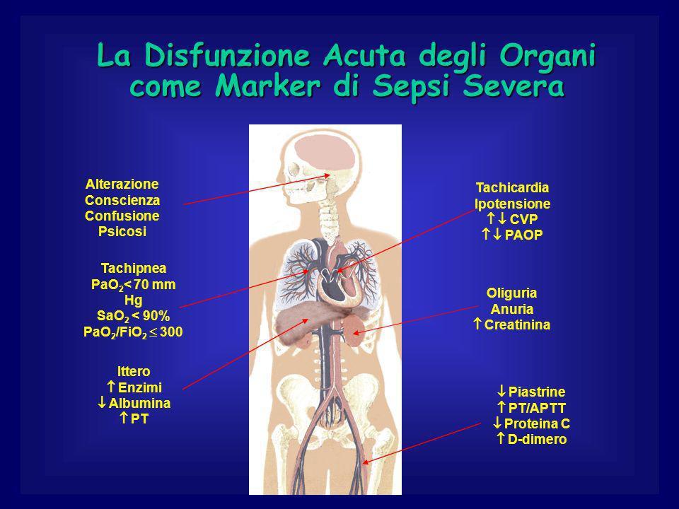 La Disfunzione Acuta degli Organi come Marker di Sepsi Severa