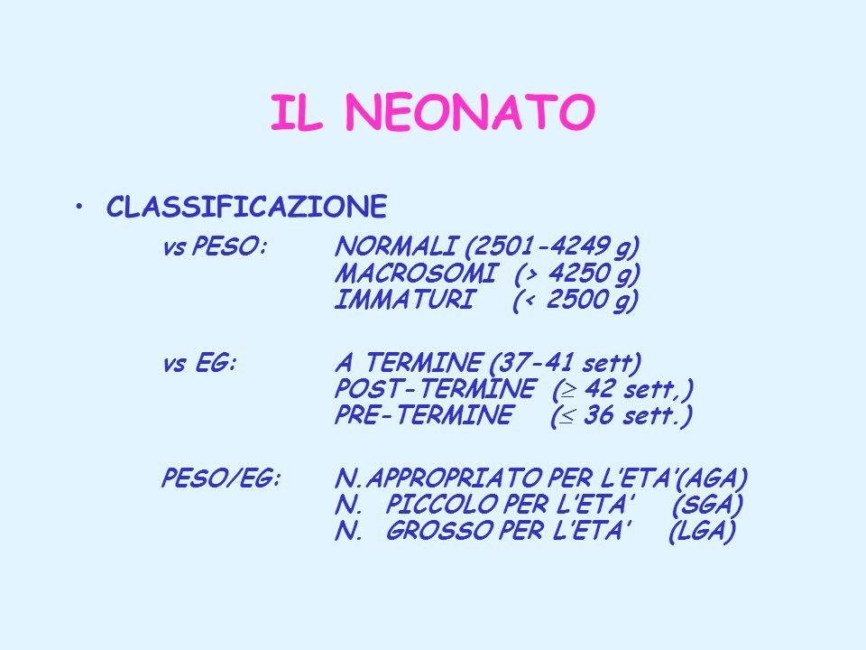 IL NEONATO CLASSIFICAZIONE