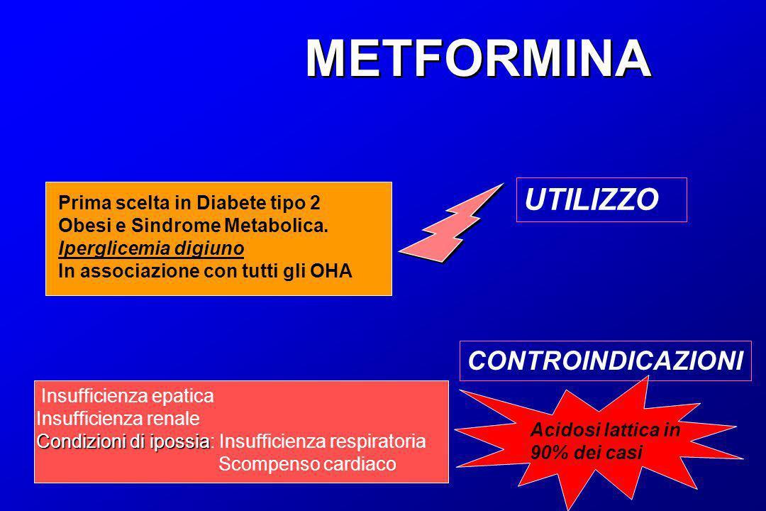 METFORMINA UTILIZZO CONTROINDICAZIONI Prima scelta in Diabete tipo 2