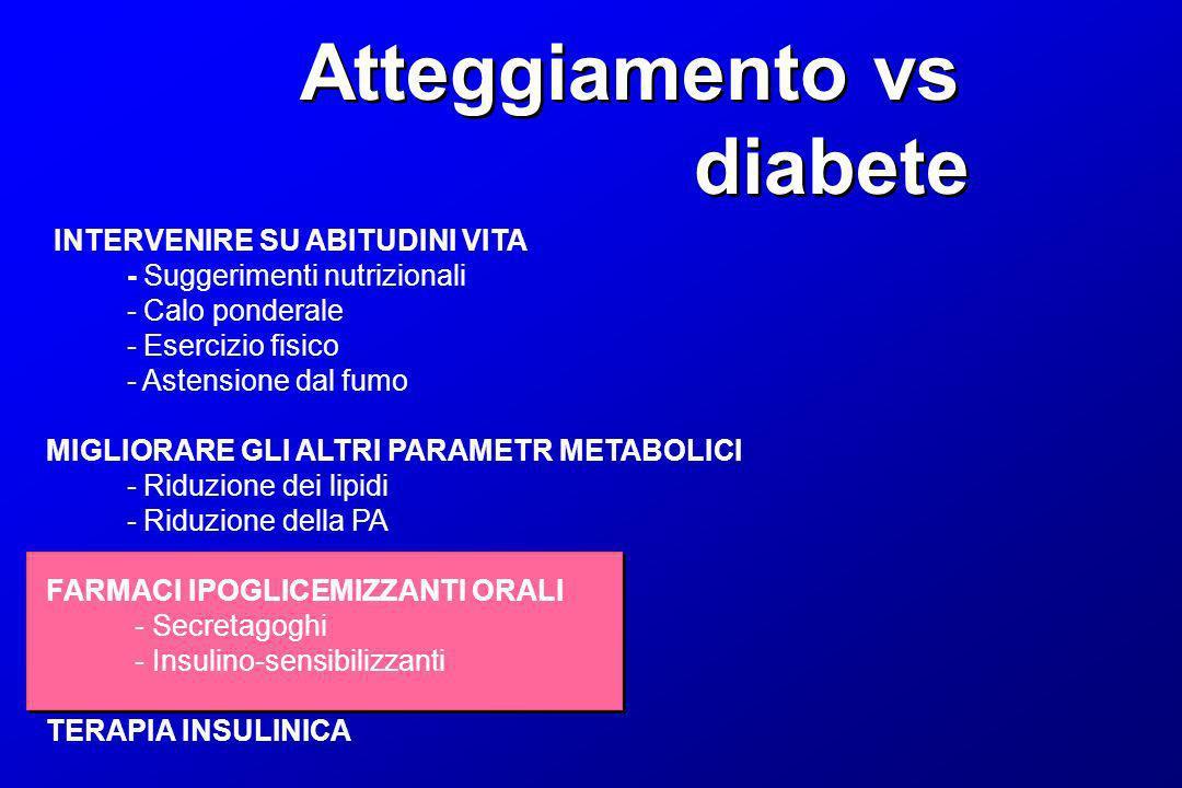 Atteggiamento vs diabete INTERVENIRE SU ABITUDINI VITA