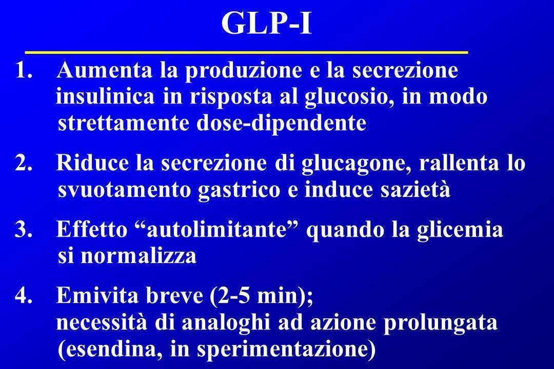 GLP-I1. Aumenta la produzione e la secrezione insulinica in risposta al glucosio, in modo. strettamente dose-dipendente.