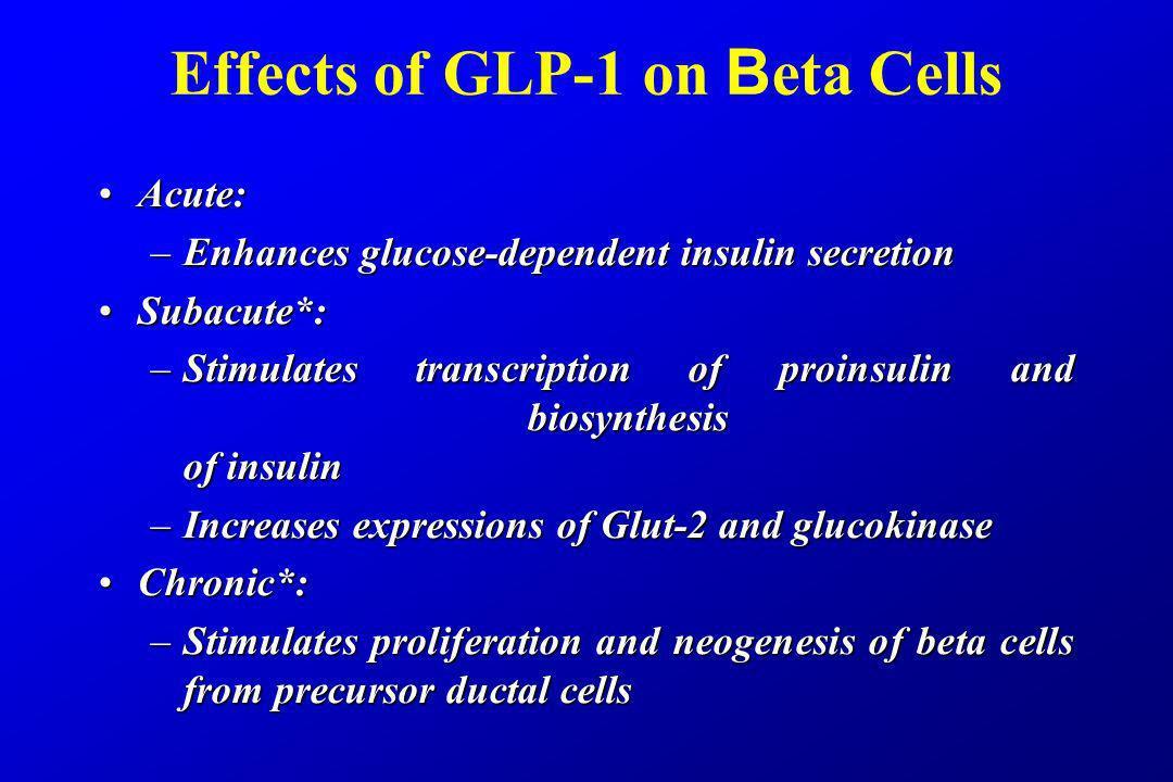 Effects of GLP-1 on Βeta Cells