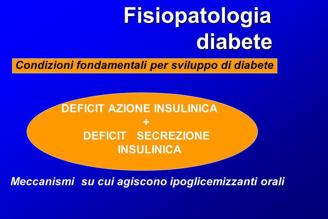 Fisiopatologia diabete Condizioni fondamentali per sviluppo di diabete