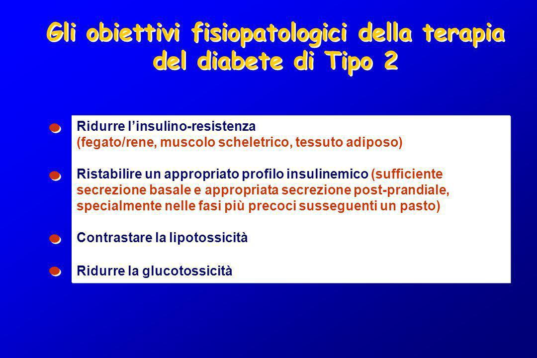 Gli obiettivi fisiopatologici della terapia del diabete di Tipo 2