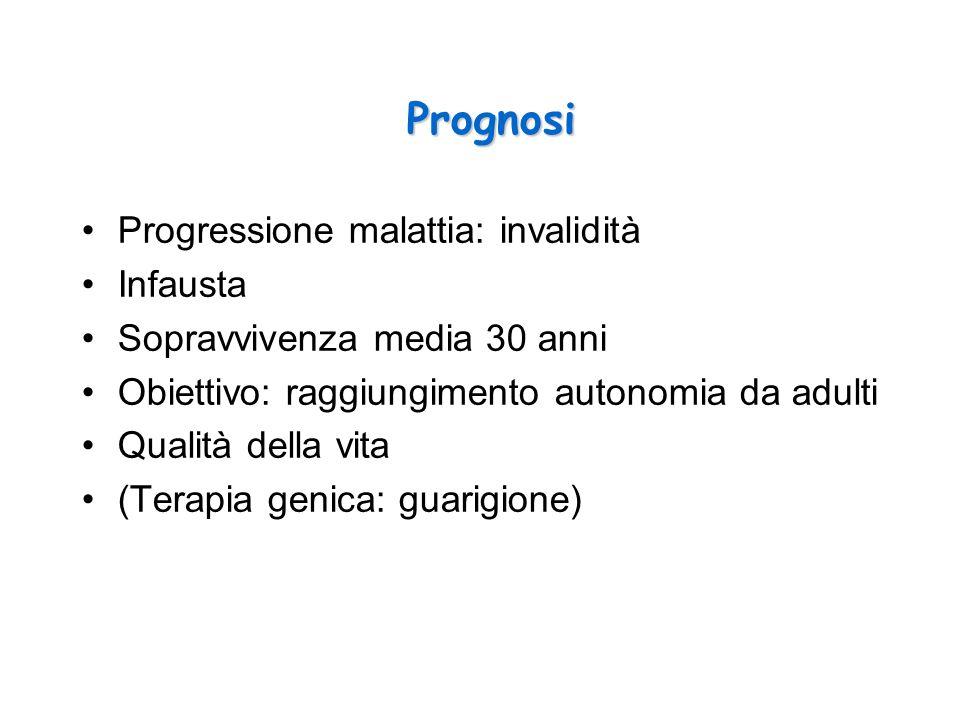 Prognosi Progressione malattia: invalidità Infausta